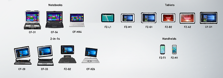 The Panasonic Toughbook and Toughpad Range